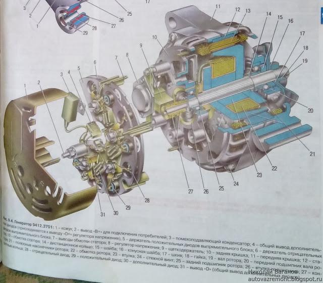 Ремонт генератора КЗАТЭ 9412.3701 своими руками ВАЗ-2107