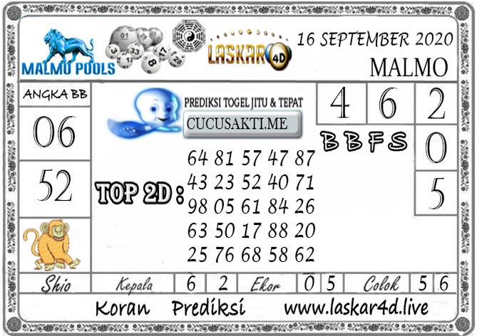 Prediksi Togel MALMO LASKAR4D 16 SEPTEMBER 2020