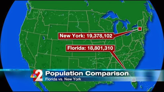 Florida Soon to overtake New York for third position in most populated states!