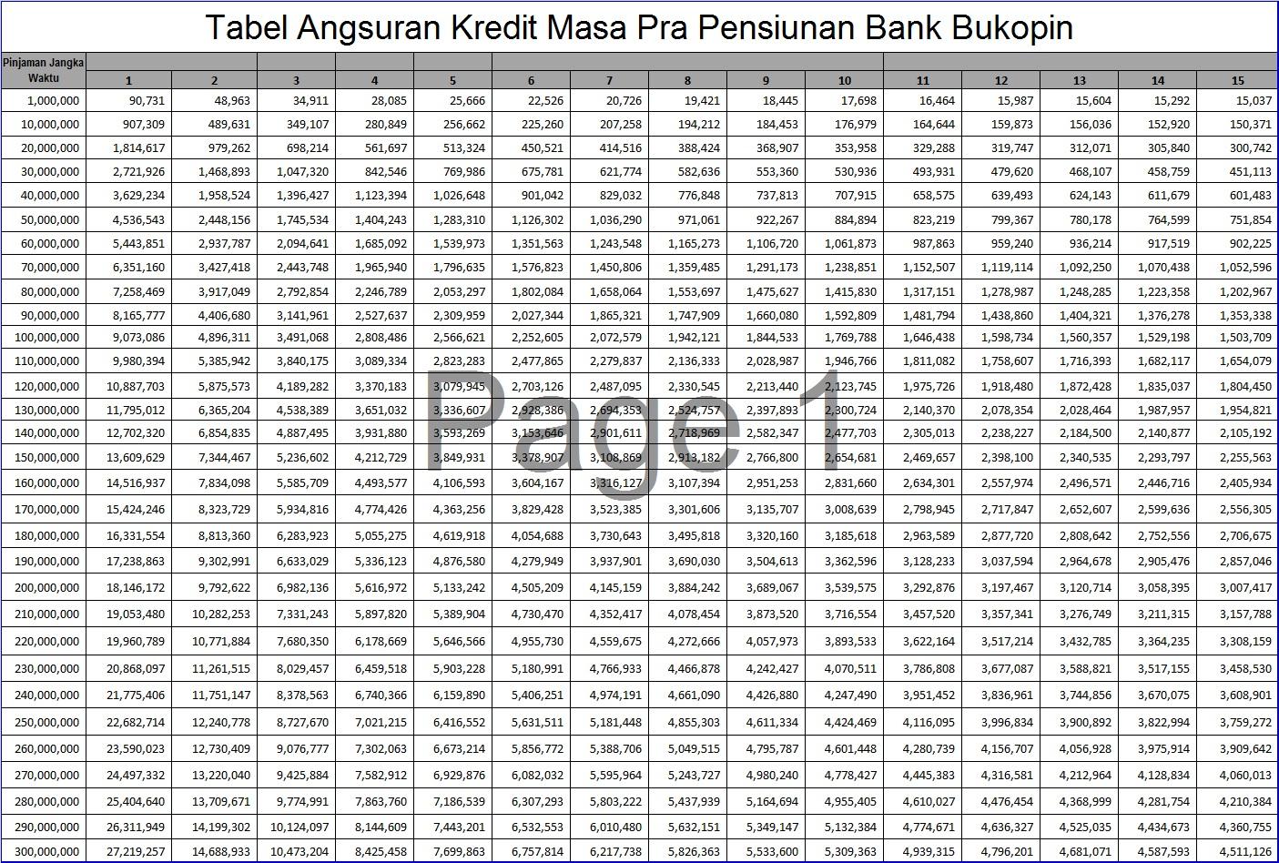 Kredit Bank Bukopin Cianjur Tabel Angsuran