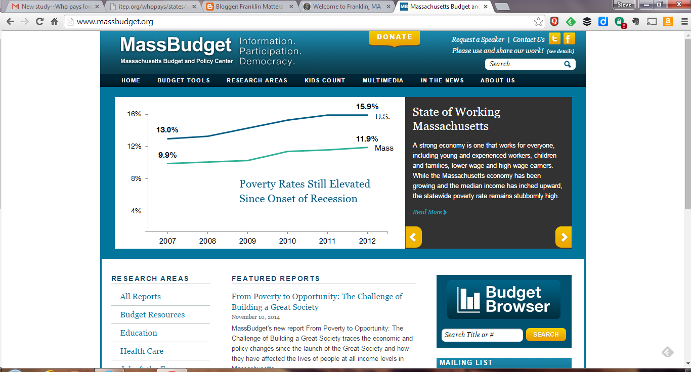 screen grab of Mass Budget webpage