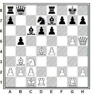 Problema ejercicio de ajedrez número 857: Brunner - Ostojic (Biel, 1989)