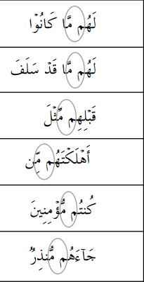 Belajar Mengaji Al Quran Dan Tajwid Hukum Mim Mati Part 2 Idgham