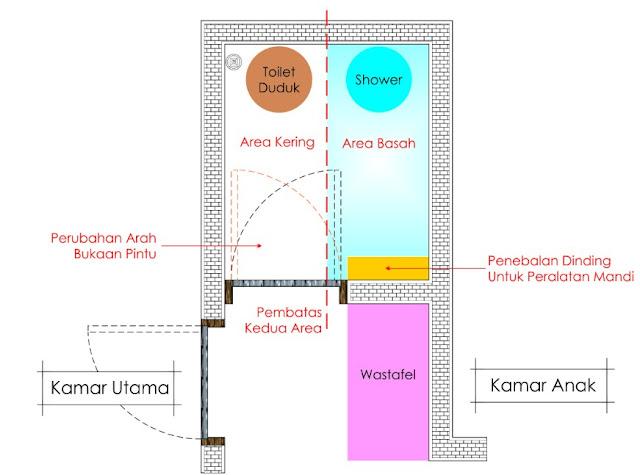 denah kamar mandi minimalis ukuran 2x1 5(1)