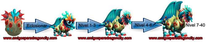 imagen del crecimiento del dragon fondo marino