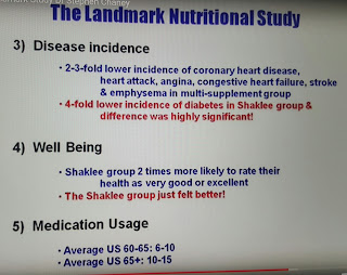landmark study