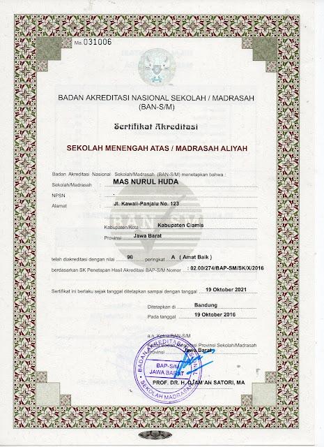 Sertifikat Akreditasi MA Nurul Huda