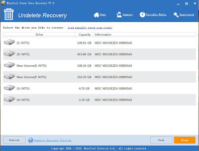 MiniTool Power Data Recovery 7.0 Sundeep Maan