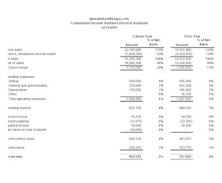 This Income Statement Template Is Setup To Reflect A Two Year Period Along With Vertical Analysis Of Each The Based On Net
