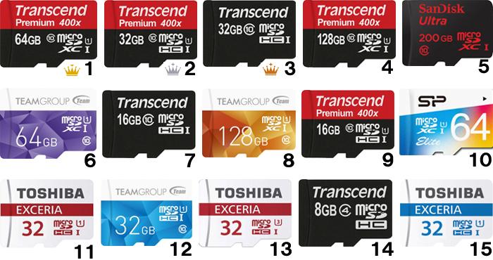 アマゾン売れ筋ランキング1位から50位までのマイクロSDカードを完全紹介。選び方をわかりやすく解説