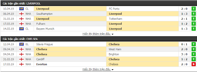 Topics tagged under 1 on Learn Liverpool3