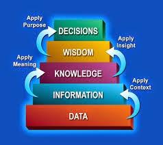 Sistem Pendukung keputusan adalah