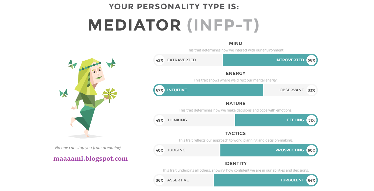 Ader Family Home School 16 Personality Types Im The Mediator