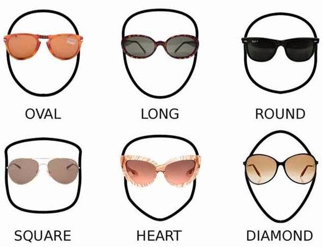 Khusus Pria!!! 5 Tips Jitu Memilih Kacamata Hitam Sesuai Bentuk ... 42cb56f4d0