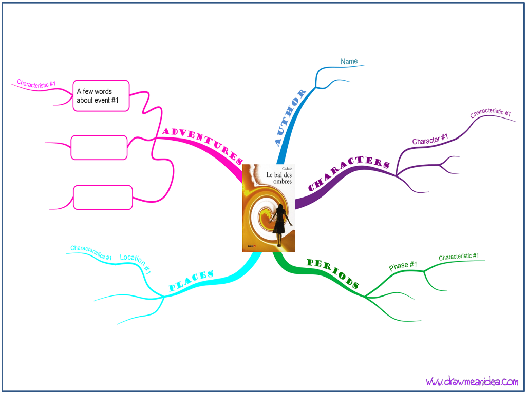 book summary mind map manon png i knew manon was spending some time on her laptop and on social networks during the evenings that was a unique occasion for me to test if a teenager was