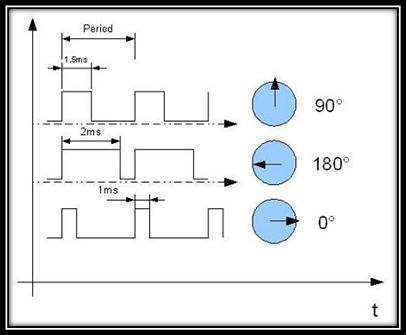 Pelajaran CNC SMK Kelas XI: Mengenal Mesin CNC