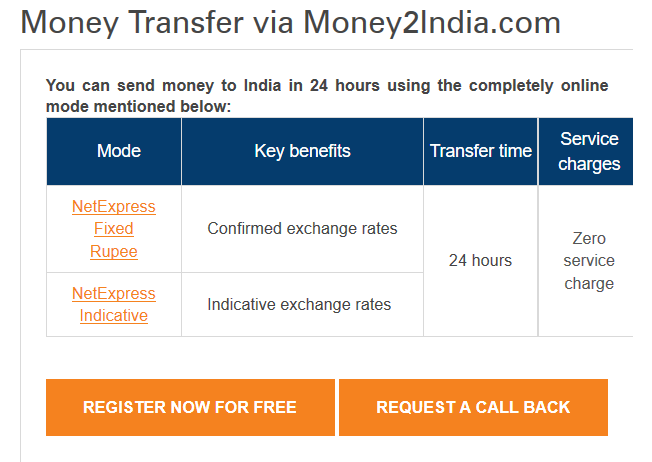 Best Bank To Online Transfer Money From Singapore India