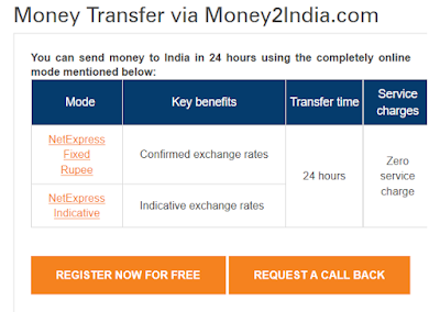 Best bank to online transfer money from Singapore to India