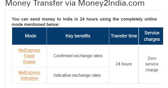 Transfer Money From Singapore To India