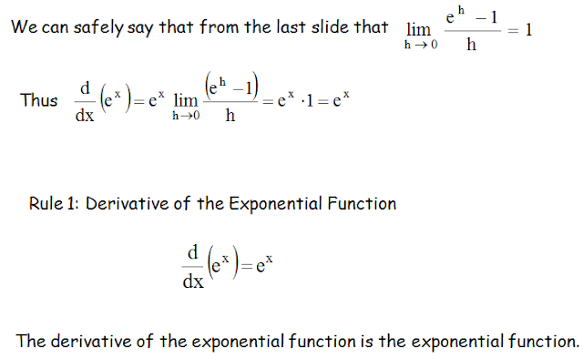Differentiation of Exponential Functions,formula sheet of limit and derivatives,formula sheet of calculus,