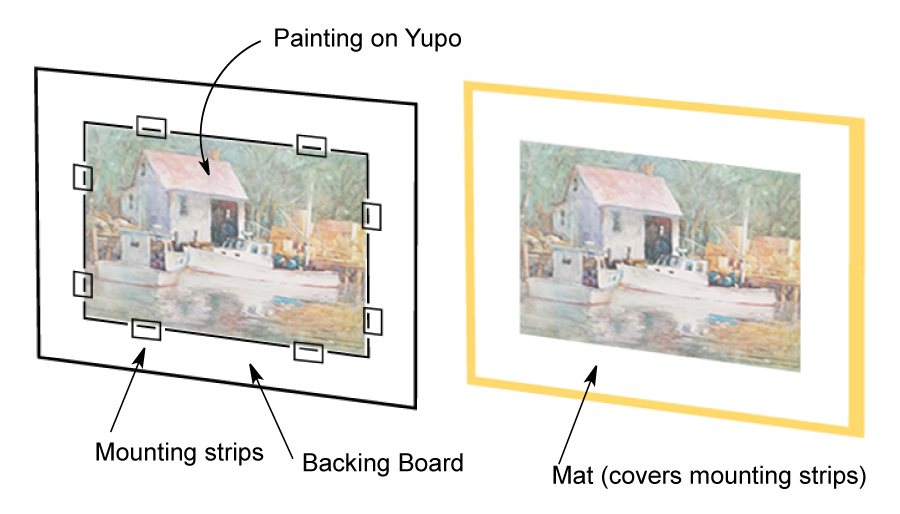 Picture Framing Blog - A Good Frame of Mind: Framing Watercolor ...