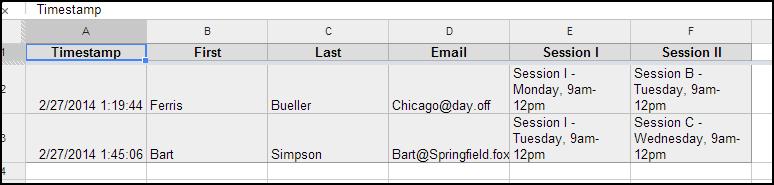 Original form data