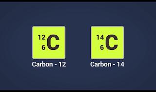 Pasangan Atom Carbon 12 dan Atom Carbon 14