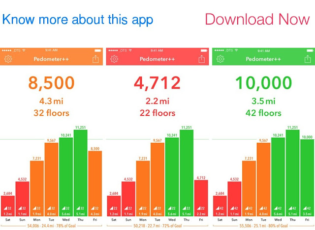 Download Pedometer++ for iPhone
