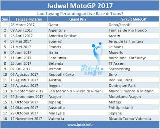 Jadwal MotoGP 2017 Trans7 Lengkap Hasil Klasemen Terbaru | IPTEK ...