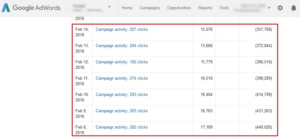 google adwords ad performance