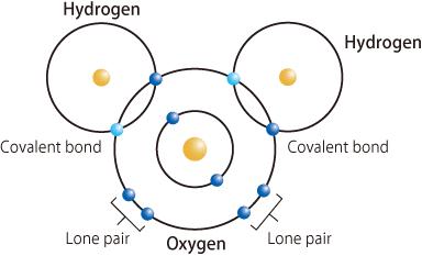 savvy-chemist: GCSE OCR Gateway Chemistry C2.2 d-i Bonding