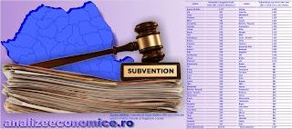 Topurile celor mai subvenționate administrații locale de la nivel de județe între 1991 și 2016