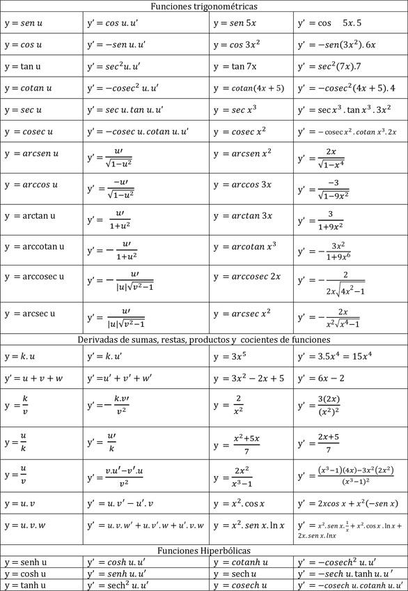 segunda parte - formulario para la derivacion
