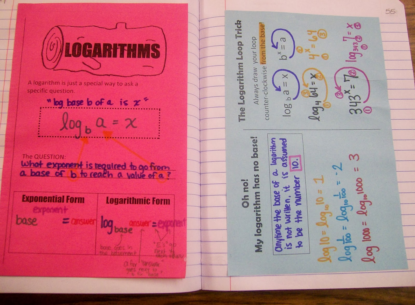 Math = Love: Introducing Logarithms with Foldables, War, Bingo ...