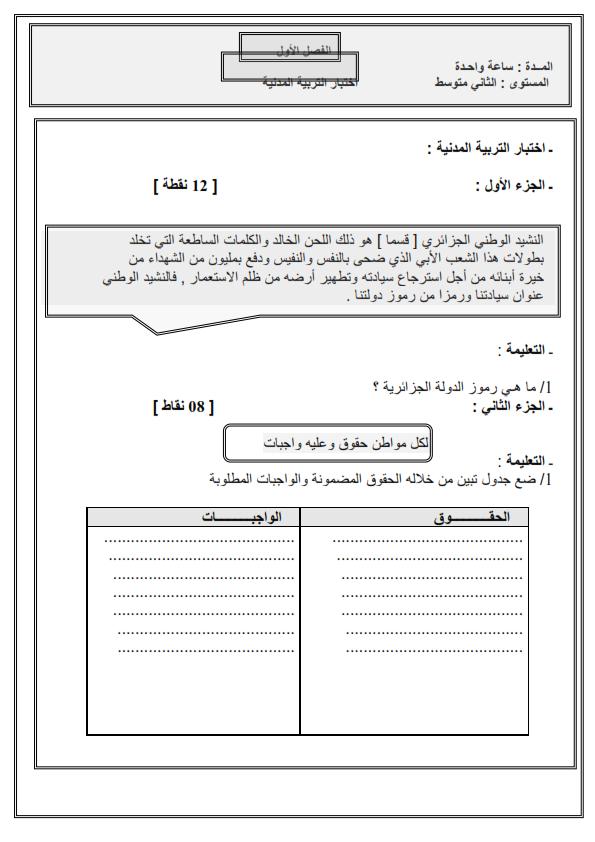 رموز الدولة الجزائرية, الحقوق والواجبات