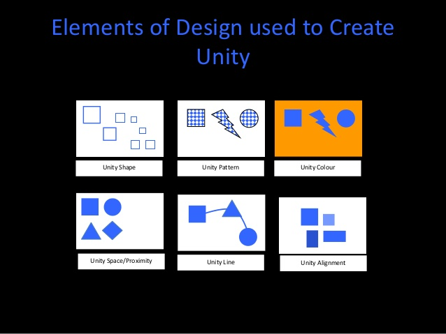 Elements Of Design Unity : Anything to do with design develop principles and
