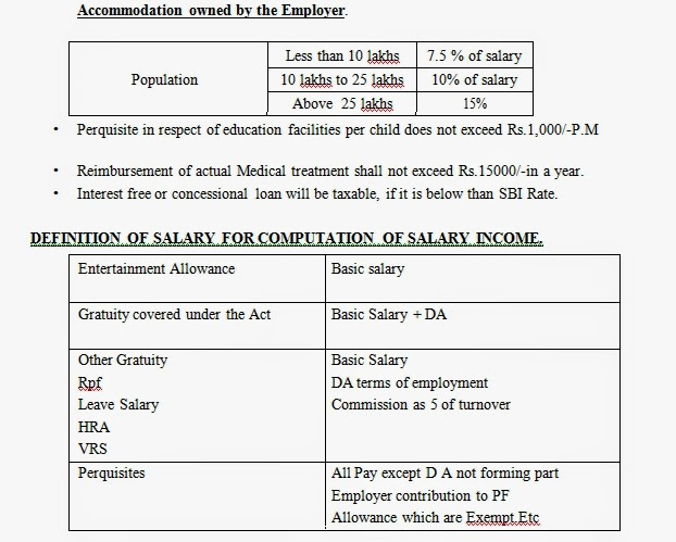 INCOME TAX NOTES: INCOME FROM SALARY - Accounting & Taxation