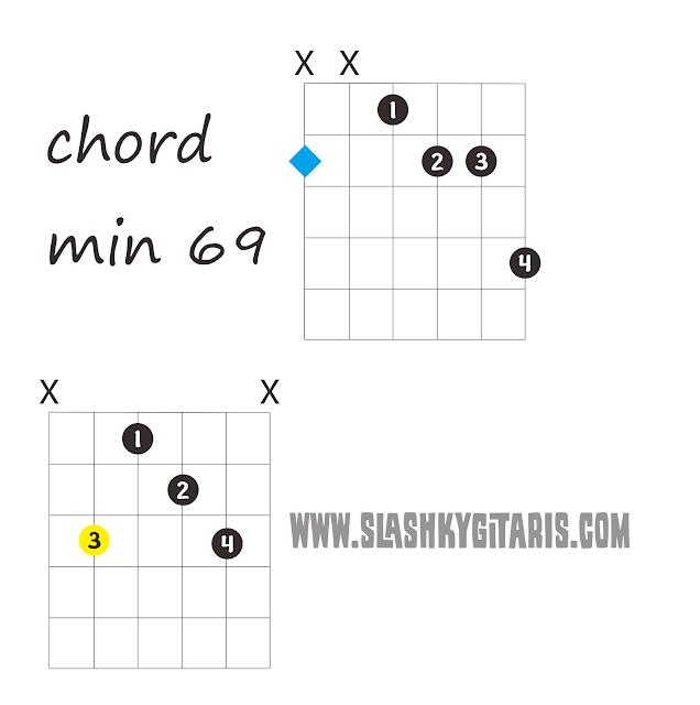 chord 6 9,kunci jazz, kord jazz, chord jazz, www.slashkygitaris.com, slashky gitaris