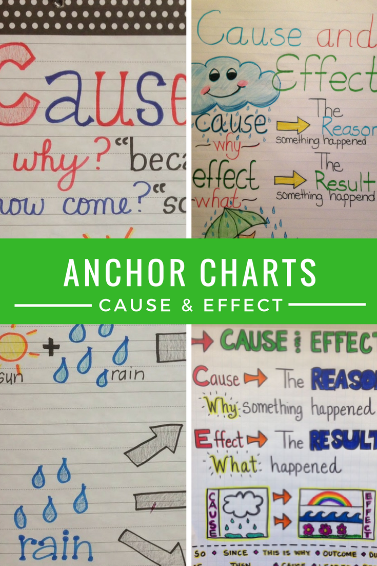 Anchor Charts For Cause And Effect Anchorchart Ela Reading Causeandeffect