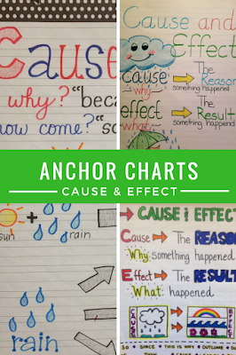 Anchor Charts for Cause and Effect #anchorchart #ela #reading #causeandeffect