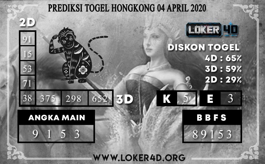 PREDIKSI TOGEL  HONGKONG LOKER4D 04 APRIL 2020