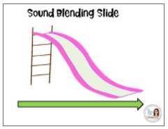 https://www.teacherspayteachers.com/Product/Sound-Blending-Slide-3014953