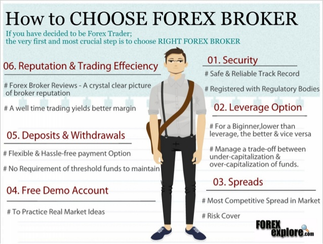 Forex broker capitalization free forex charts uk