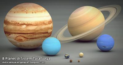 Planet, Planet di Sistem Tata Suyra, Merkurius, Venus, Bumi, Mars, Jupiter, Saturnus, Uranus, Neptunus.