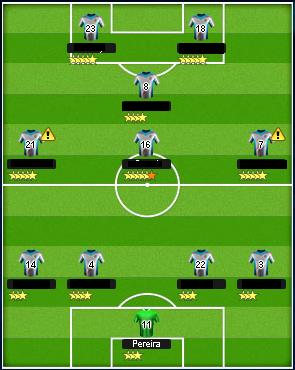 Cara Mengalahkan Formasi 4-4-2 : mengalahkan, formasi, 4-4-2, Namikaze, Pedia:, Terbaru, Mengalahkan, Formasi, Eleven