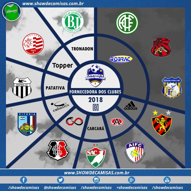 f80d5c4d72 As fabricantes esportivas da Primeira Divisão do Campeonato Pernambucano  2018