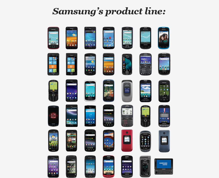 InfoTrends InfoBlog » Samsung's 2013 National Dealer ... |Samsung Products