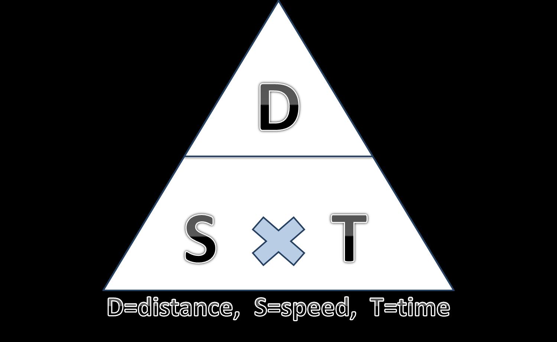 Astro Steves Astrophysics Blog