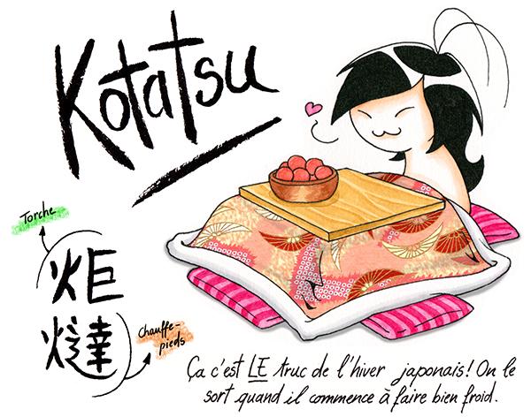 http://www.joranne.com/2014/02/kotatsu.html