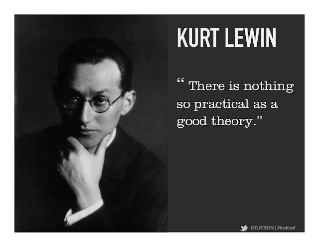 Kurt Lewin & Ide Gagasannya